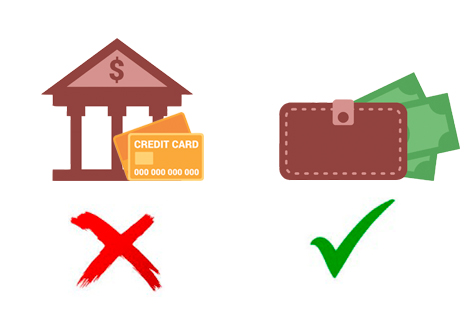 Ban on Credit Card Wagering